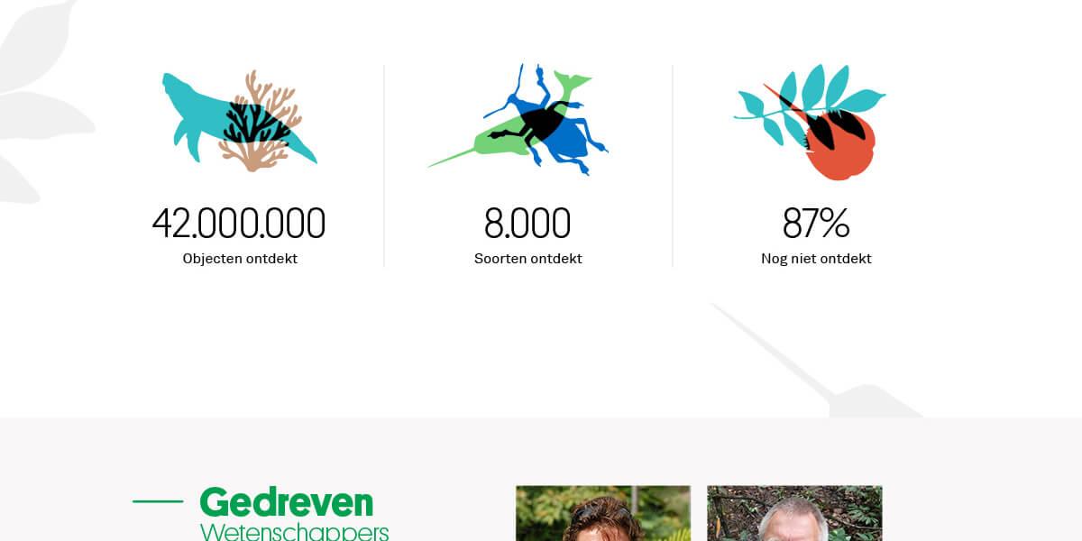 Naturalis.nl